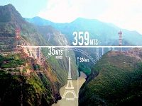 Chenab River is going to have World's Highest Railway Bridge
