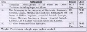 physical standard test details for BSF male constable recruitment Tradesmen