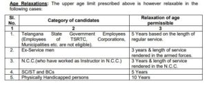 TSPSC Recruitment 2017 age limits